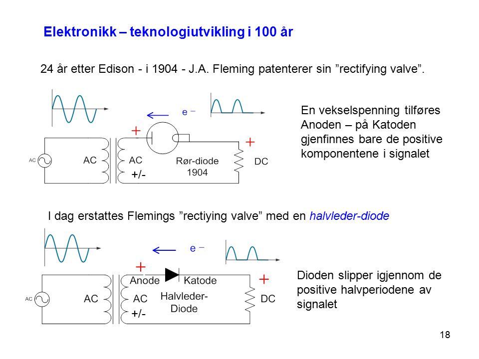 """18 I dag erstattes Flemings """"rectiying valve"""" med en halvleder-diode Dioden slipper igjennom de positive halvperiodene av signalet 24 år etter Edison"""