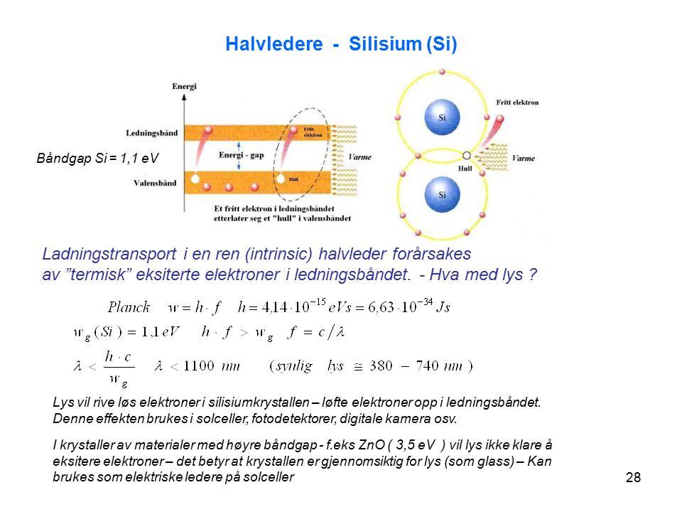 """28 Halvledere - Silisium (Si) Ladningstransport i en ren (intrinsic) halvleder forårsakes av """"termisk"""" eksiterte elektroner i ledningsbåndet. - Hva me"""