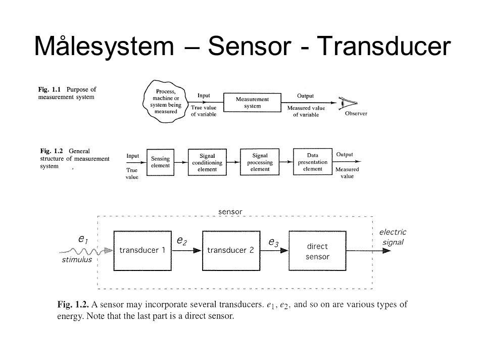 Målesystem – Sensor - Transducer