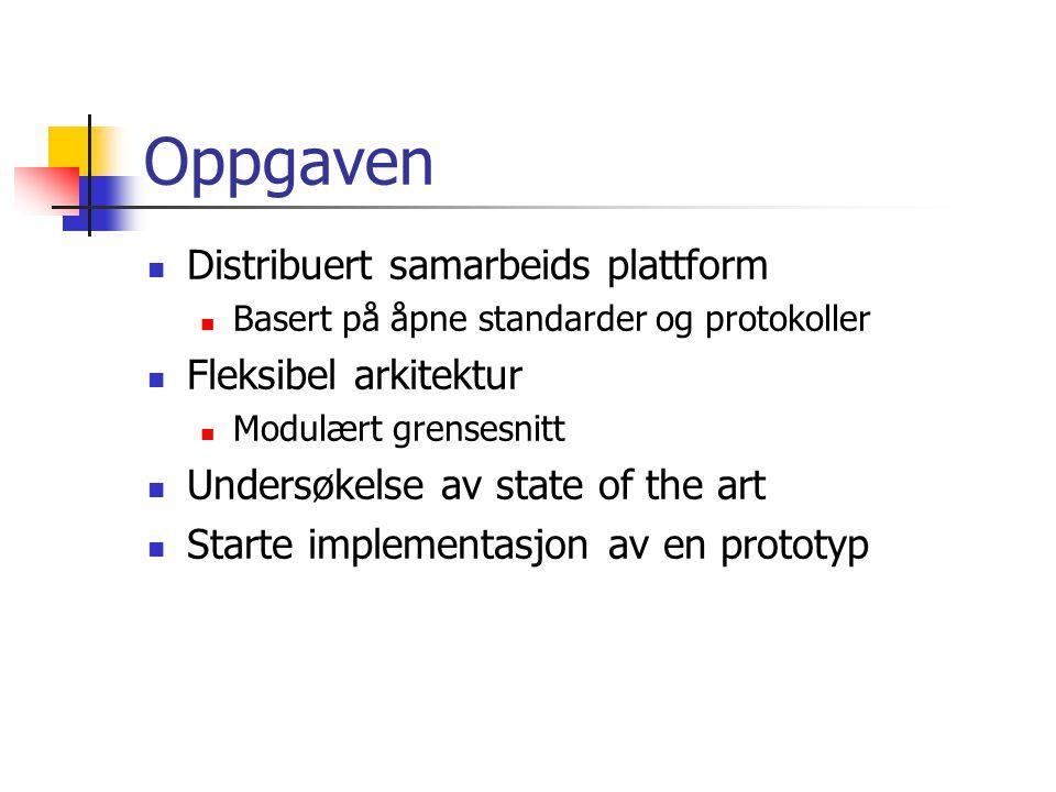 Oppgaven Distribuert samarbeids plattform Basert på åpne standarder og protokoller Fleksibel arkitektur Modulært grensesnitt Undersøkelse av state of
