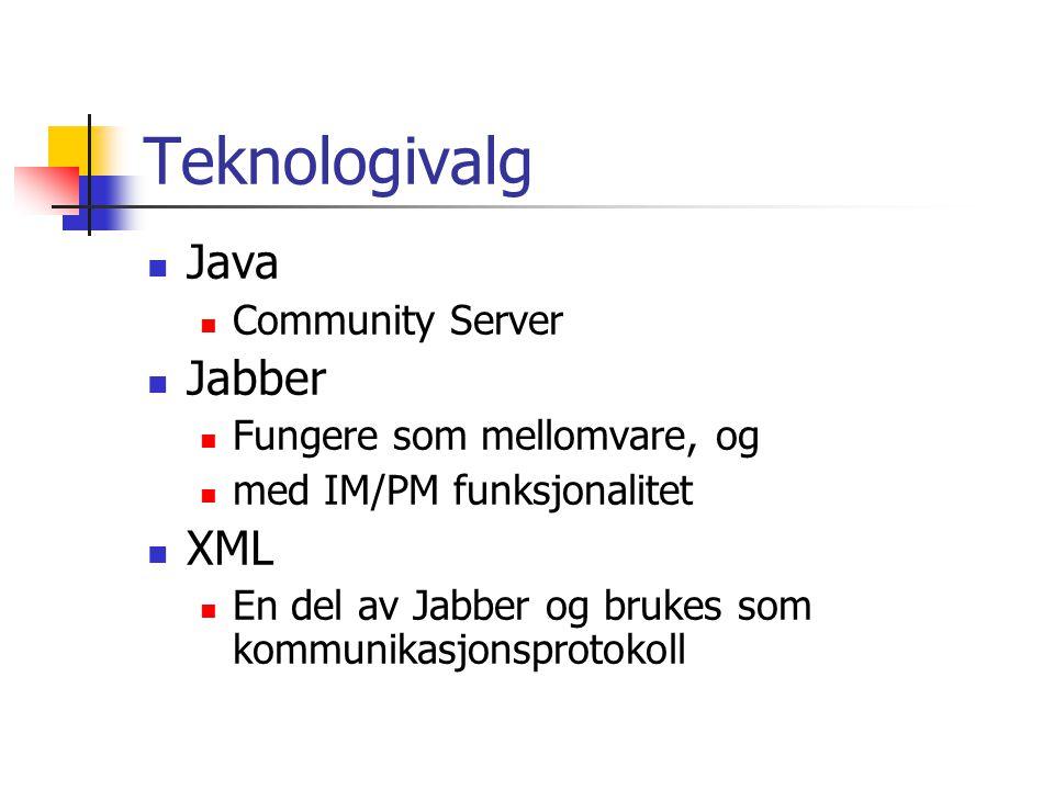 Teknologivalg Java Community Server Jabber Fungere som mellomvare, og med IM/PM funksjonalitet XML En del av Jabber og brukes som kommunikasjonsprotok