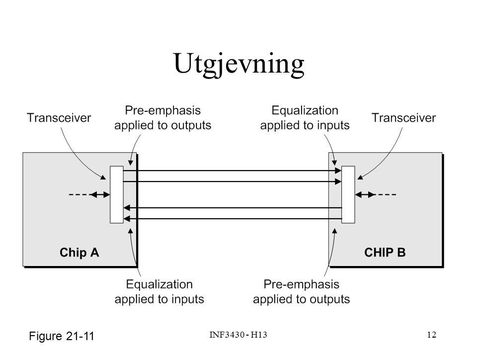 INF3430 - H1312 Figure 21-11 Utgjevning