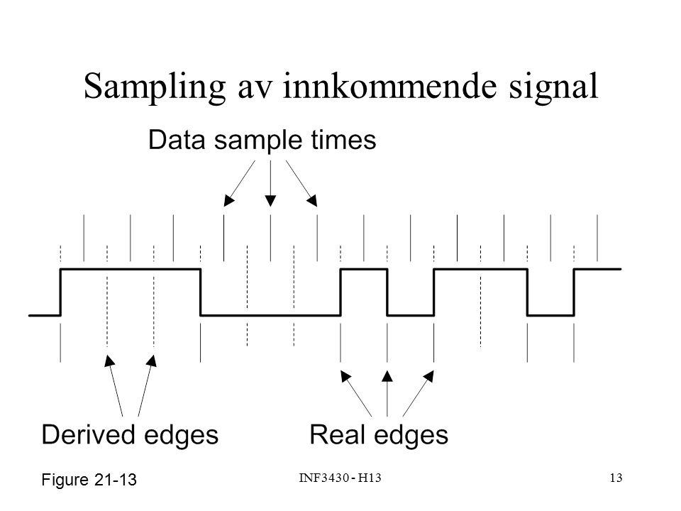 INF3430 - H1313 Figure 21-13 Sampling av innkommende signal