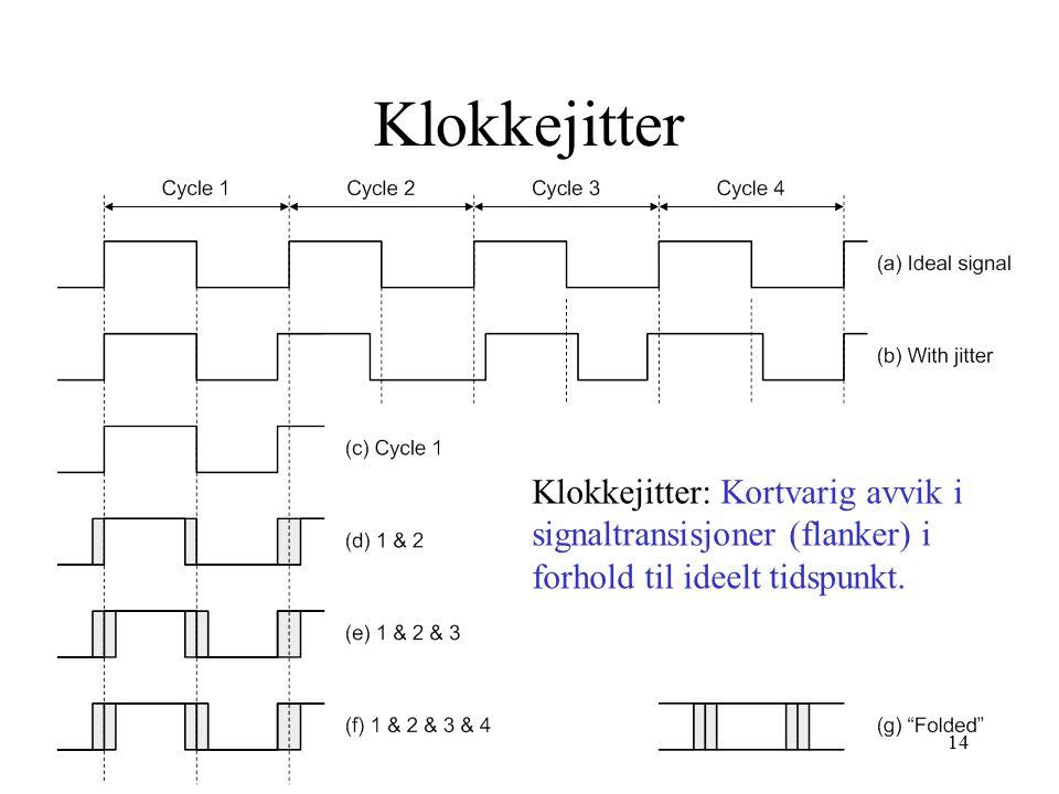 INF3430 - H1314 Klokkejitter Klokkejitter: Kortvarig avvik i signaltransisjoner (flanker) i forhold til ideelt tidspunkt.
