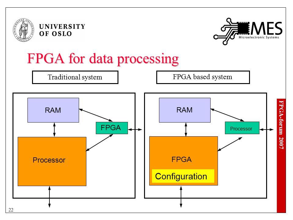 FPGA-forum 2007 22 FPGA for data processing Processor RAM FPGA Traditional system FPGA RAM Processor FPGA based system Configuration