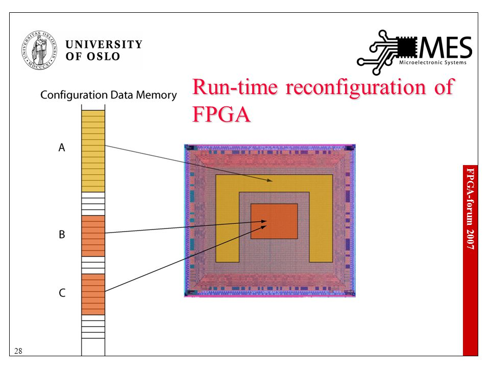 FPGA-forum 2007 28 Run-time reconfiguration of FPGA