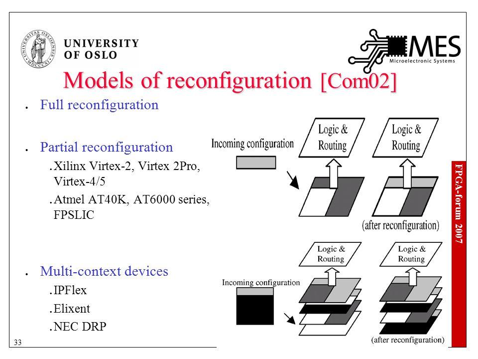 FPGA-forum 2007 33 Models of reconfiguration [Com02] Full reconfiguration Partial reconfiguration Xilinx Virtex-2, Virtex 2Pro, Virtex-4/5 Atmel AT40K, AT6000 series, FPSLIC Multi-context devices IPFlex Elixent NEC DRP