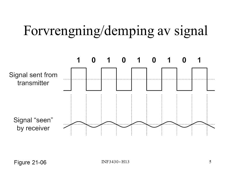 INF3430 - H135 Figure 21-06 Forvrengning/demping av signal