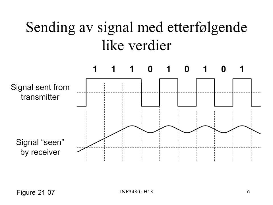 INF3430 - H136 Figure 21-07 Sending av signal med etterfølgende like verdier