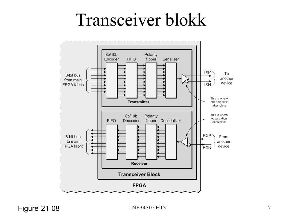 INF3430 - H137 Figure 21-08 Transceiver blokk