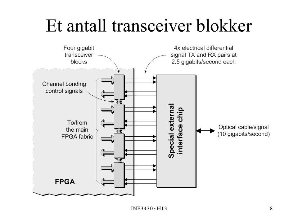 INF3430 - H138 Et antall transceiver blokker