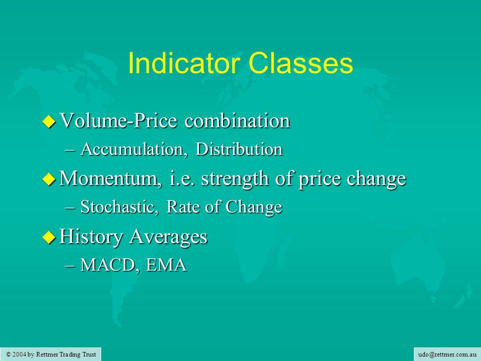 udo@rettmer.com.au © 2004 by Rettmer Trading Trust Indicator Classes u Volume-Price combination –Accumulation, Distribution u Momentum, i.e.