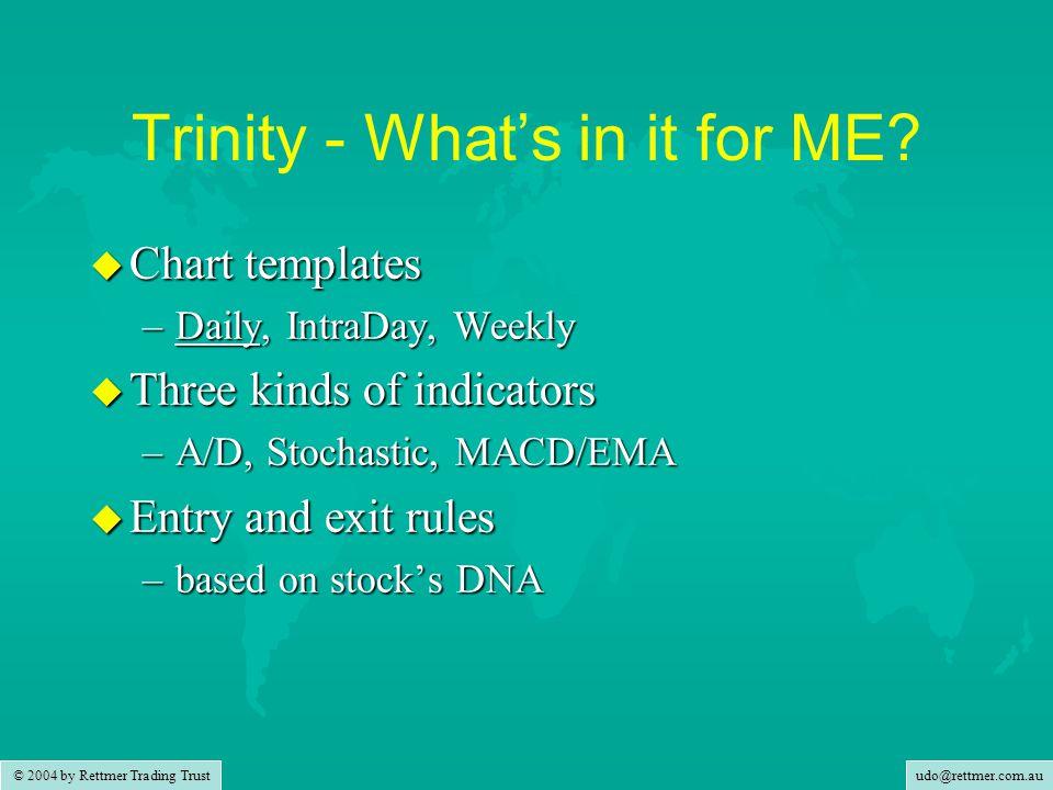 udo@rettmer.com.au © 2004 by Rettmer Trading Trust Trinity Chart for ANZ