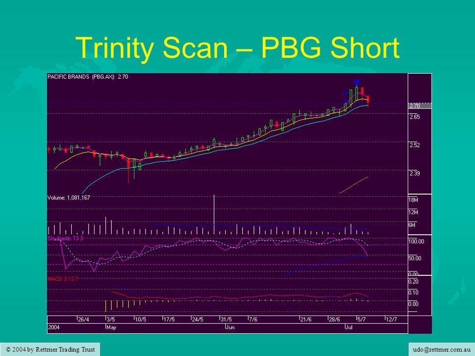 udo@rettmer.com.au © 2004 by Rettmer Trading Trust Trinity Scan – PBG Short