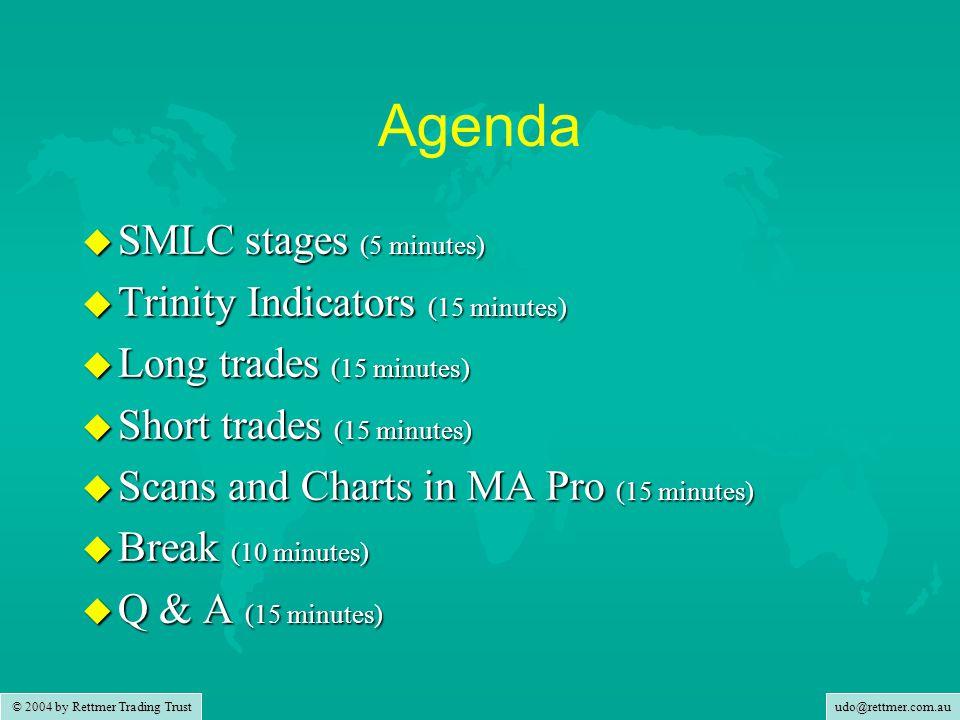udo@rettmer.com.au © 2004 by Rettmer Trading Trust Agenda u SMLC stages (5 minutes) u Trinity Indicators (15 minutes) u Long trades (15 minutes) u Short trades (15 minutes) u Scans and Charts in MA Pro (15 minutes) u Break (10 minutes) u Q & A (15 minutes)