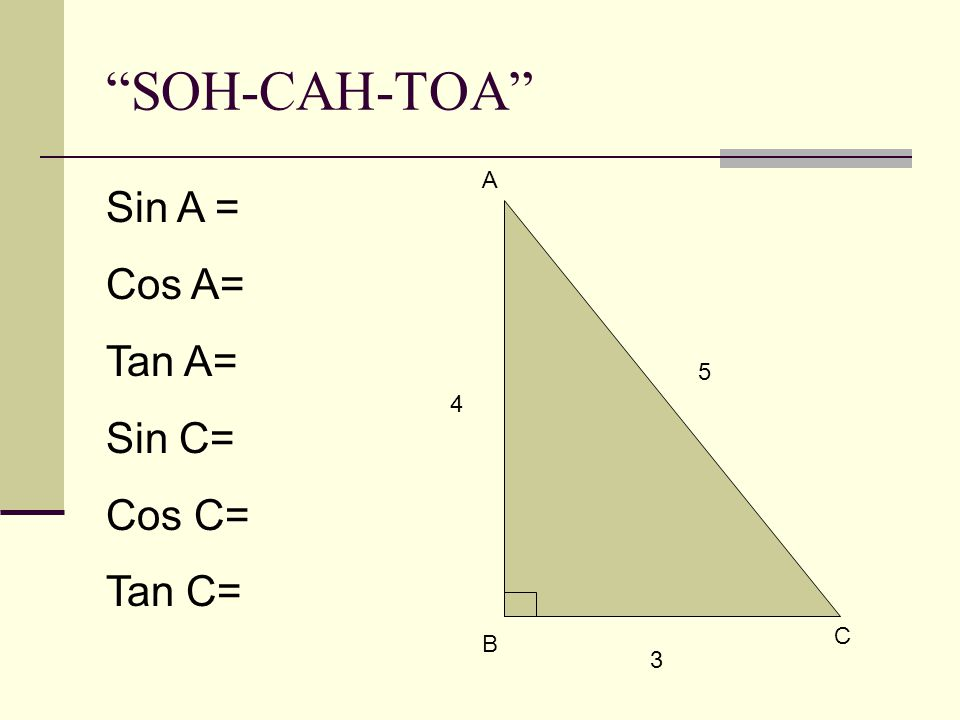 SOH-CAH-TOA A B C 3 4 5 Sin A = Cos A= Tan A= Sin C= Cos C= Tan C=