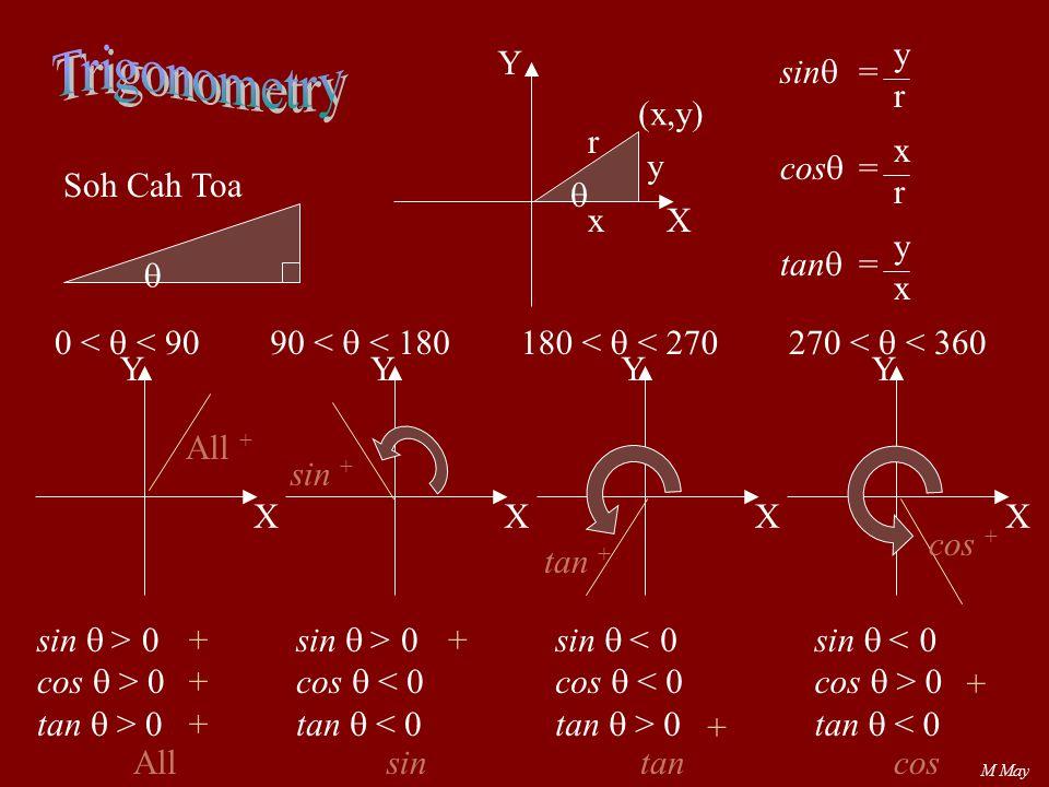 M May Soh Cah Toa  X Y X Y X Y X Y X Y  (x,y) x y r sin  = yryr cos  = xrxr tan  = yxyx 0 <  < 9090 <  < 180180 <  < 270270 <  < 360 sin  >