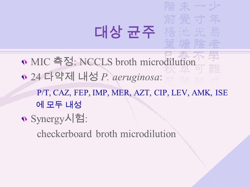 대상 균주 MIC 측정 : NCCLS broth microdilution 24 다약제 내성 P. aeruginosa: P/T, CAZ, FEP, IMP, MER, AZT, CIP, LEV, AMK, ISE 에 모두 내성 Synergy 시험 : checkerboard b