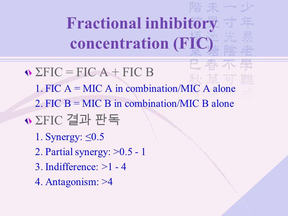 결 론결 론 β-lactam, fluoroquinolone, aminoglycoside 내성 P.
