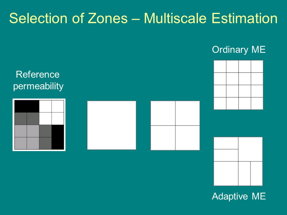 Selection of Zones – Multiscale Estimation Reference permeability Ordinary ME Adaptive ME