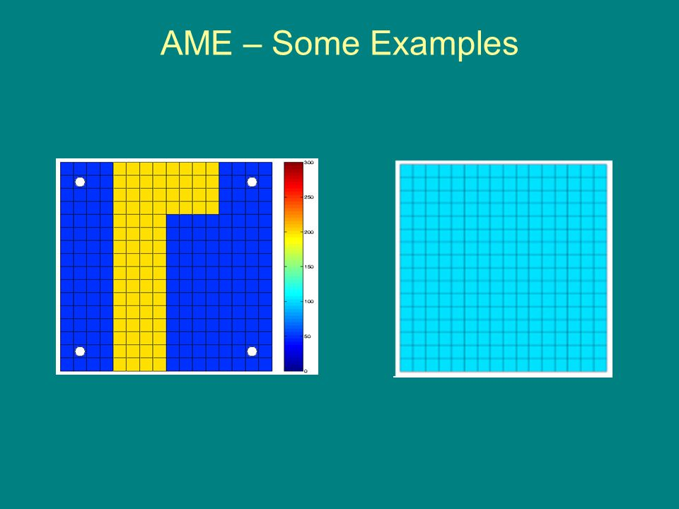 AME – Some Examples