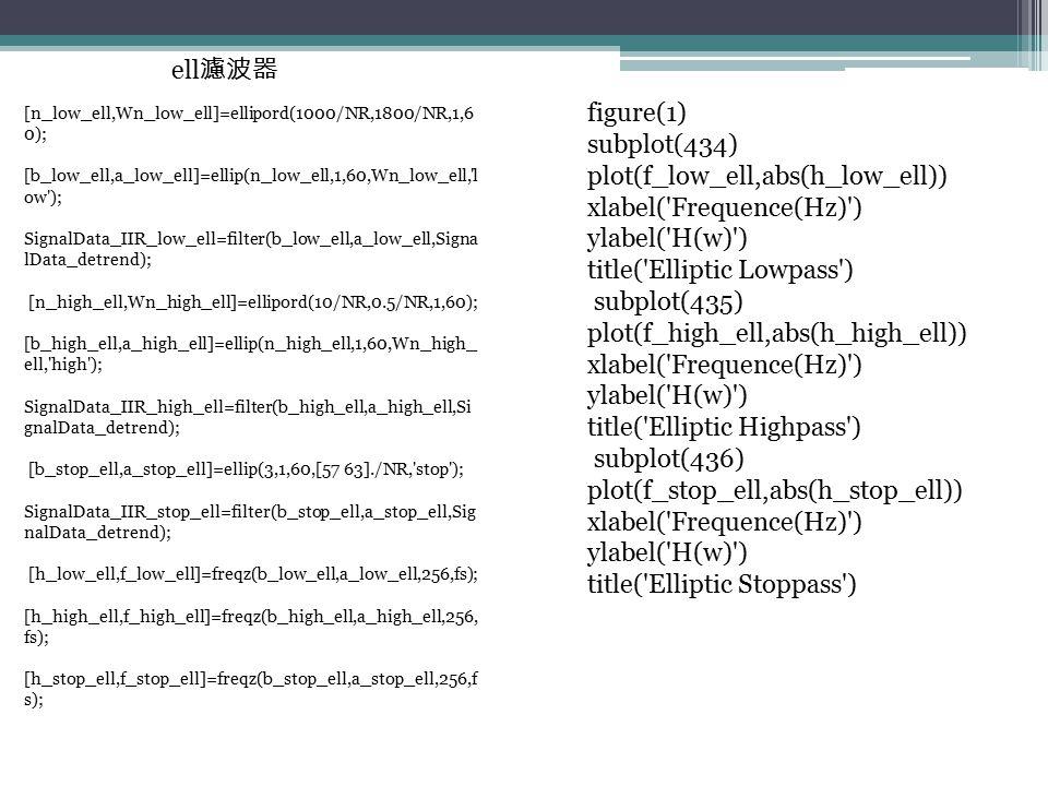 ell 濾波器 [n_low_ell,Wn_low_ell]=ellipord(1000/NR,1800/NR,1,6 0); [b_low_ell,a_low_ell]=ellip(n_low_ell,1,60,Wn_low_ell,'l ow'); SignalData_IIR_low_ell=