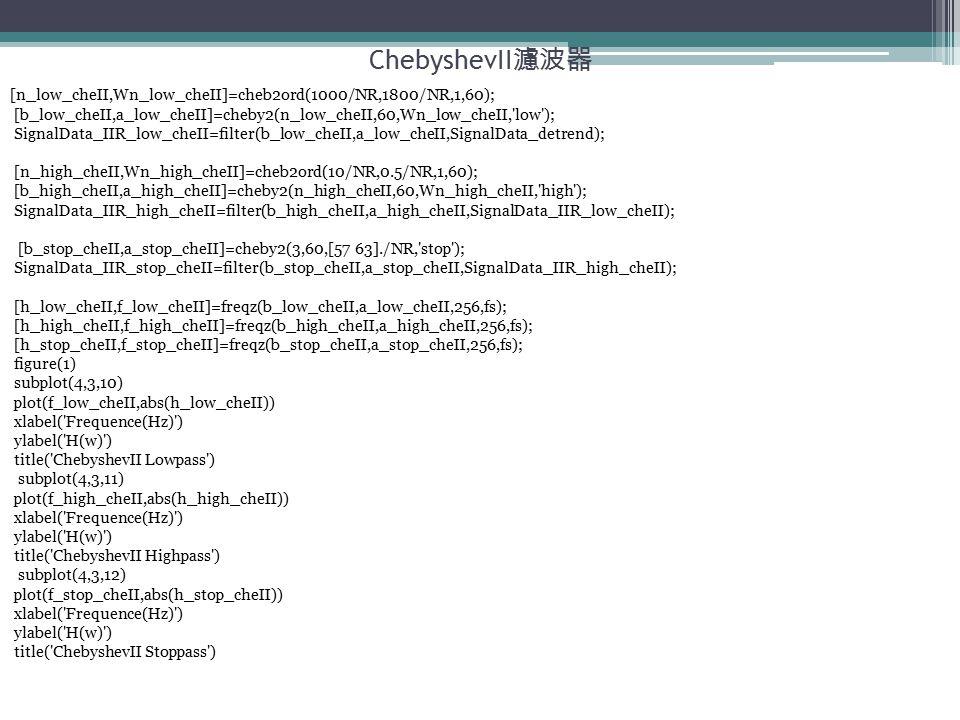 ChebyshevII 濾波器 [n_low_cheII,Wn_low_cheII]=cheb2ord(1000/NR,1800/NR,1,60); [b_low_cheII,a_low_cheII]=cheby2(n_low_cheII,60,Wn_low_cheII,'low'); Signal