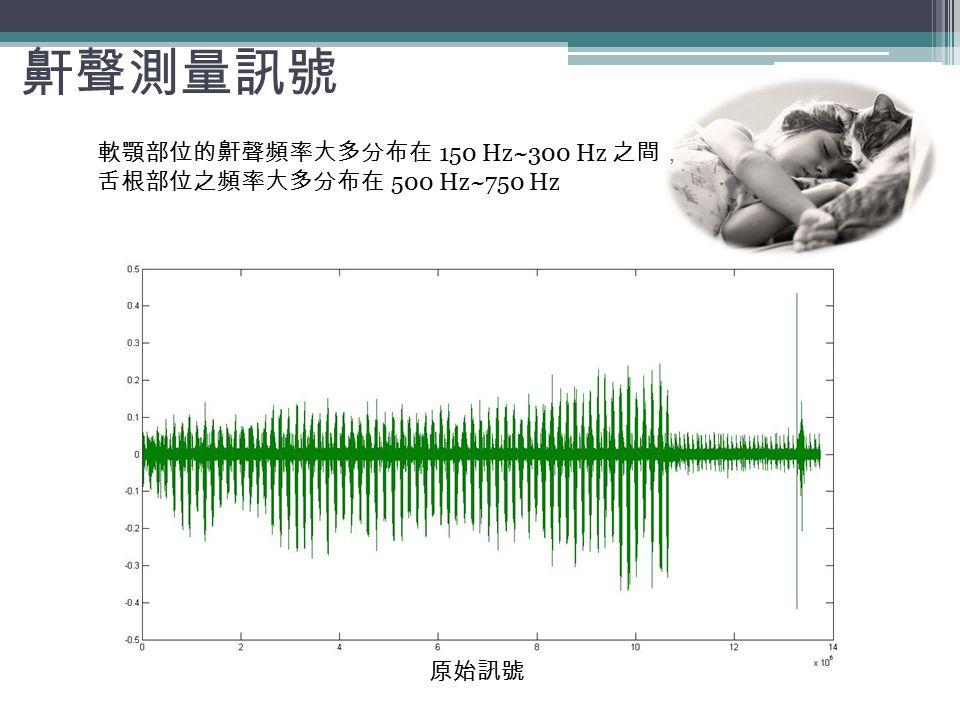 鼾聲測量訊號 軟顎部位的鼾聲頻率大多分布在 150 Hz~300 Hz 之間, 舌根部位之頻率大多分布在 500 Hz~750 Hz 原始訊號
