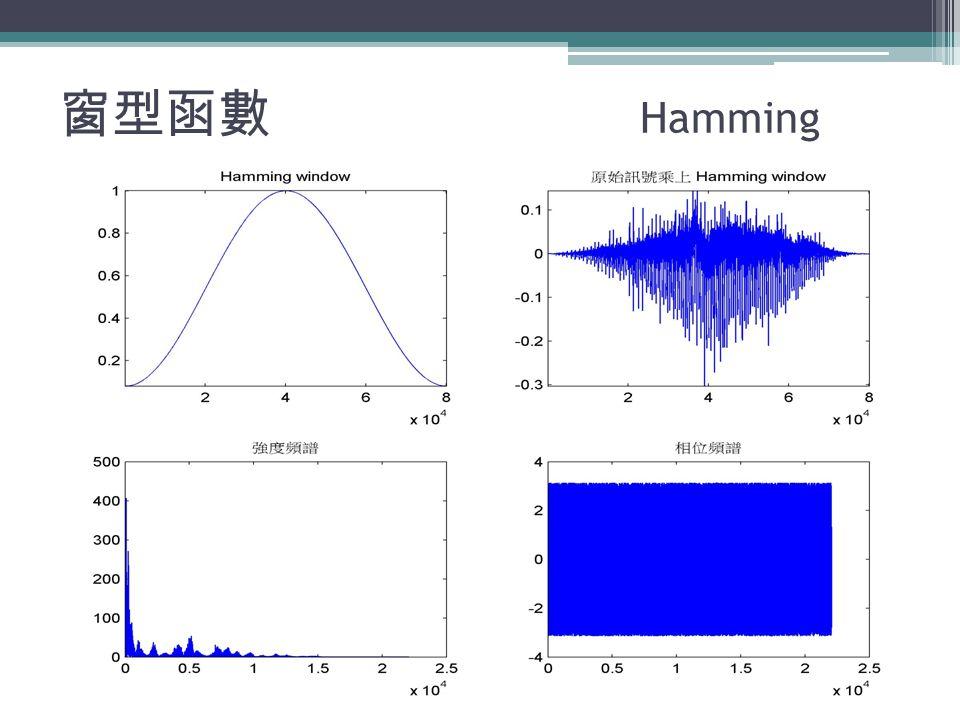 窗型函數 Hamming