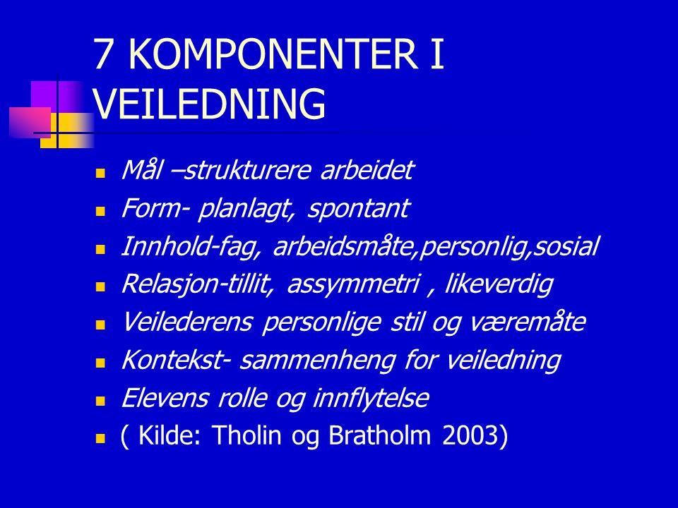 7 KOMPONENTER I VEILEDNING Mål –strukturere arbeidet Form- planlagt, spontant Innhold-fag, arbeidsmåte,personlig,sosial Relasjon-tillit, assymmetri, l