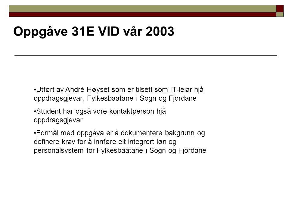 Oppgåve 31E VID vår 2003 Utført av Andrè Høyset som er tilsett som IT-leiar hjå oppdragsgjevar, Fylkesbaatane i Sogn og Fjordane Student har også vore