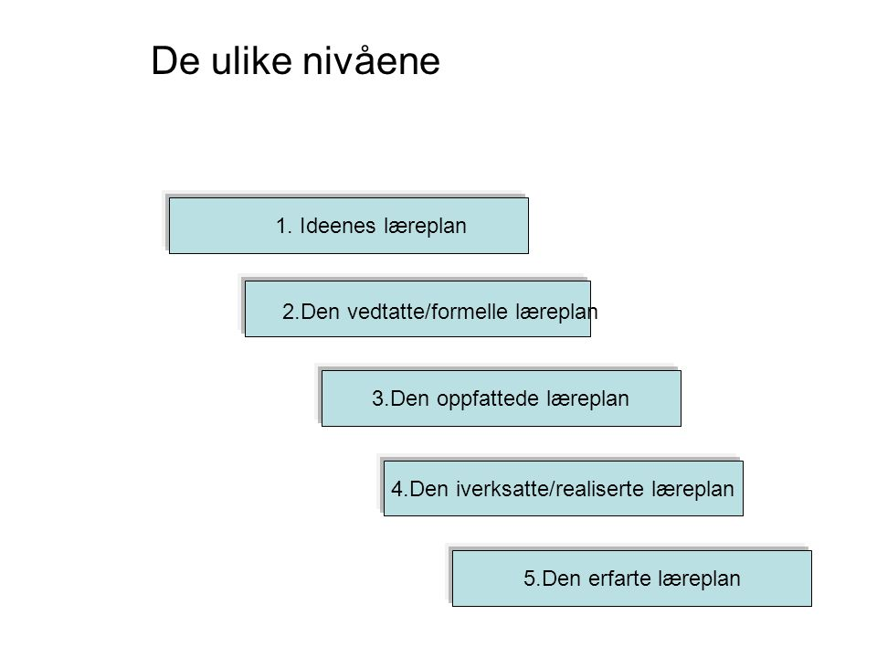 1. Ideenes læreplan 2.Den vedtatte/formelle læreplan 3.Den oppfattede læreplan 4.Den iverksatte/realiserte læreplan 5.Den erfarte læreplan De ulike ni