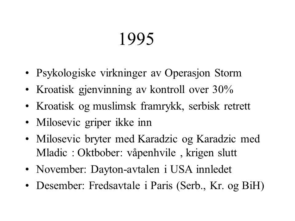 1995 Psykologiske virkninger av Operasjon Storm Kroatisk gjenvinning av kontroll over 30% Kroatisk og muslimsk framrykk, serbisk retrett Milosevic gri
