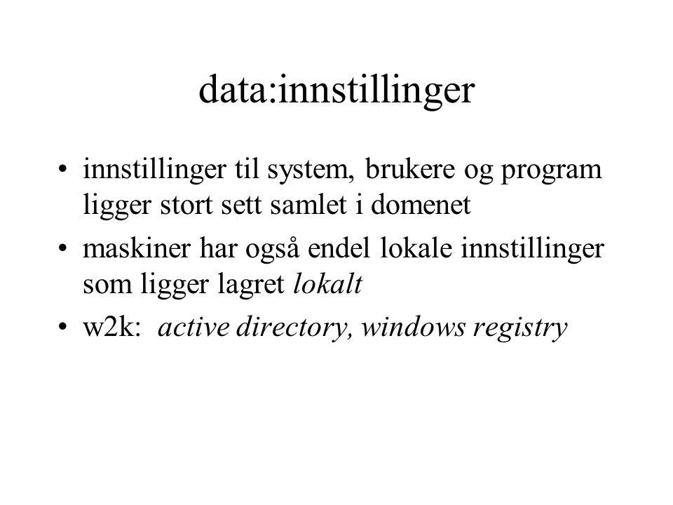 data:innstillinger innstillinger til system, brukere og program ligger stort sett samlet i domenet maskiner har også endel lokale innstillinger som ligger lagret lokalt w2k: active directory, windows registry