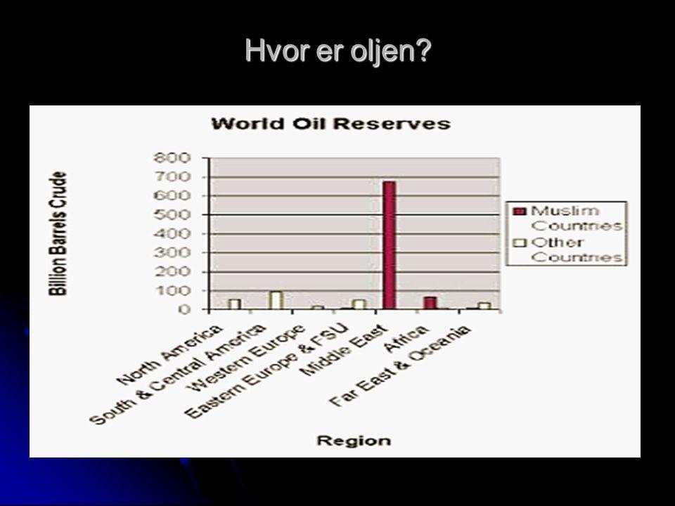 Hvor er oljen?