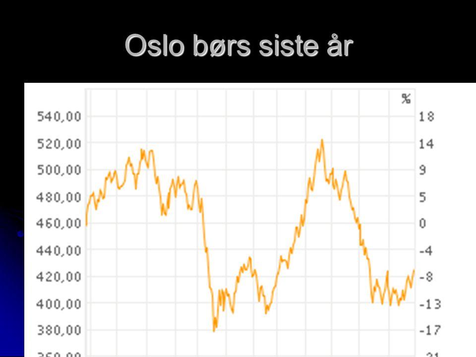 Aftenpostens E24 Næringsliv 12.04.07: Rødt over hele linja Det ble en rød dag på New York-børsen, etter at håpet om rentekutt ble ytterligere redusert da det siste referatet fra sentralbanken ble offentliggjort.