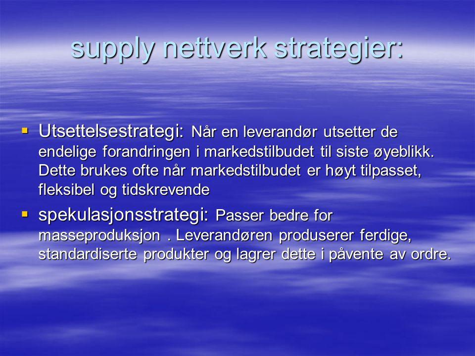 supply nettverk strategier:  Utsettelsestrategi: Når en leverandør utsetter de endelige forandringen i markedstilbudet til siste øyeblikk.