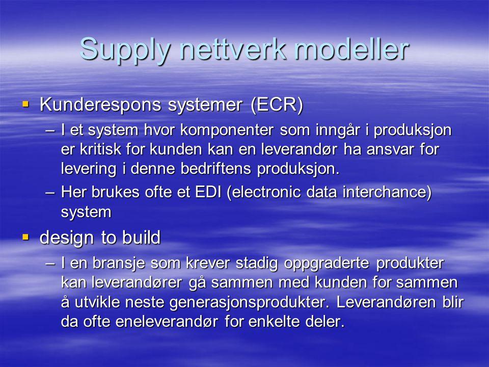  Kunderespons systemer (ECR) –I et system hvor komponenter som inngår i produksjon er kritisk for kunden kan en leverandør ha ansvar for levering i denne bedriftens produksjon.
