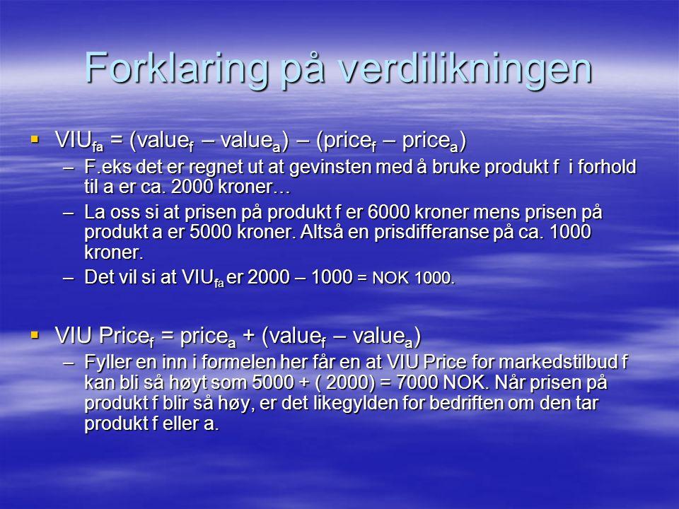 Forklaring på verdilikningen  VIU f a = (value f – value a ) – (price f – price a ) –F.eks det er regnet ut at gevinsten med å bruke produkt f i forhold til a er ca.