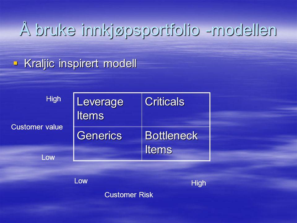 Å bruke innkjøpsportfolio -modellen  Kraljic inspirert modell Leverage Items Criticals Generics Bottleneck Items Customer value Customer Risk High Low High