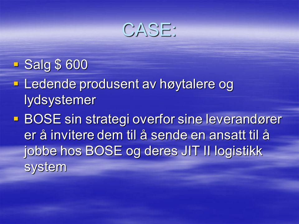 CASE:  Salg $ 600  Ledende produsent av høytalere og lydsystemer  BOSE sin strategi overfor sine leverandører er å invitere dem til å sende en ansatt til å jobbe hos BOSE og deres JIT II logistikk system