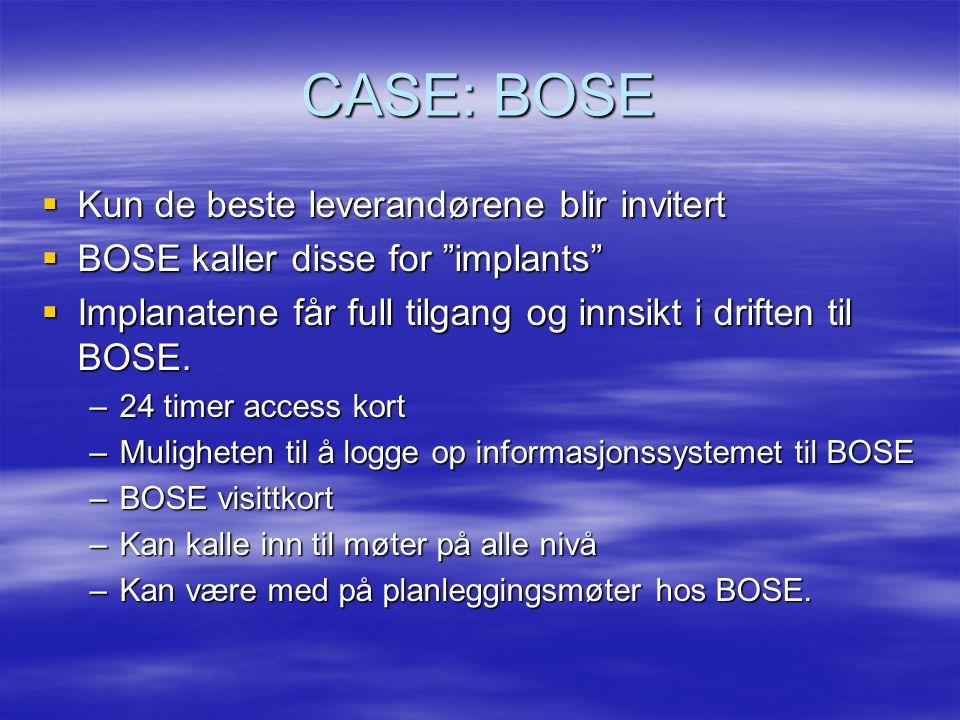 CASE: BOSE  Kun de beste leverandørene blir invitert  BOSE kaller disse for implants  Implanatene får full tilgang og innsikt i driften til BOSE.