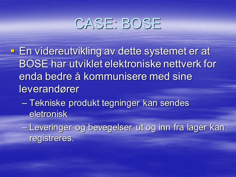 CASE: BOSE  En videreutvikling av dette systemet er at BOSE har utviklet elektroniske nettverk for enda bedre å kommunisere med sine leverandører –Tekniske produkt tegninger kan sendes eletronisk –Leveringer og bevegelser ut og inn fra lager kan registreres.