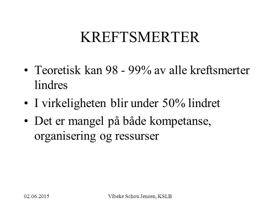 02.06.2015Vibeke Schou Jensen, KSLB KREFTSMERTER Teoretisk kan 98 - 99% av alle kreftsmerter lindres I virkeligheten blir under 50% lindret Det er man