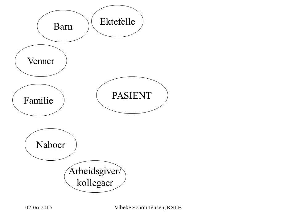 02.06.2015Vibeke Schou Jensen, KSLB Barn Ektefelle Venner Familie Naboer Arbeidsgiver/ kollegaer PASIENT