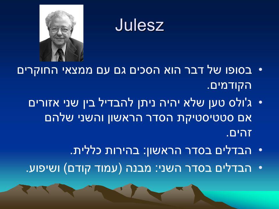 Julesz בסופו של דבר הוא הסכים גם עם ממצאי החוקרים הקודמים. ג'ולס טען שלא יהיה ניתן להבדיל בין שני אזורים אם סטטיסטיקת הסדר הראשון והשני שלהם זהים. הבד