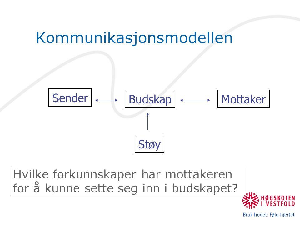 Kommunikasjonsmodellen Sender BudskapMottaker Støy Hvilke forkunnskaper har mottakeren for å kunne sette seg inn i budskapet?