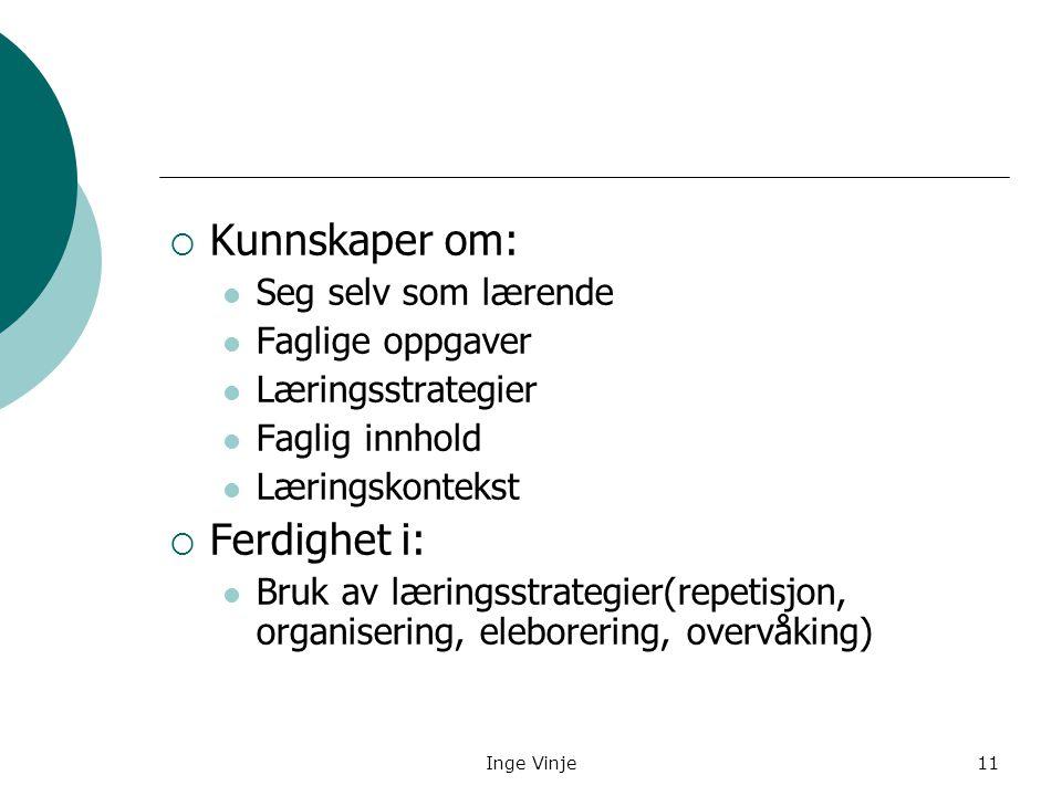 Inge Vinje11  Kunnskaper om: Seg selv som lærende Faglige oppgaver Læringsstrategier Faglig innhold Læringskontekst  Ferdighet i: Bruk av læringsstr