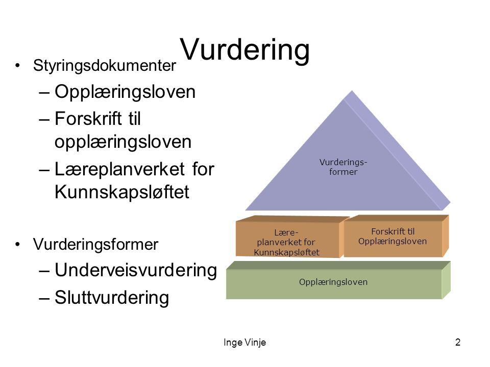 Inge Vinje2 Opplæringsloven Vurdering Styringsdokumenter –Opplæringsloven –Forskrift til opplæringsloven –Læreplanverket for Kunnskapsløftet Vurdering