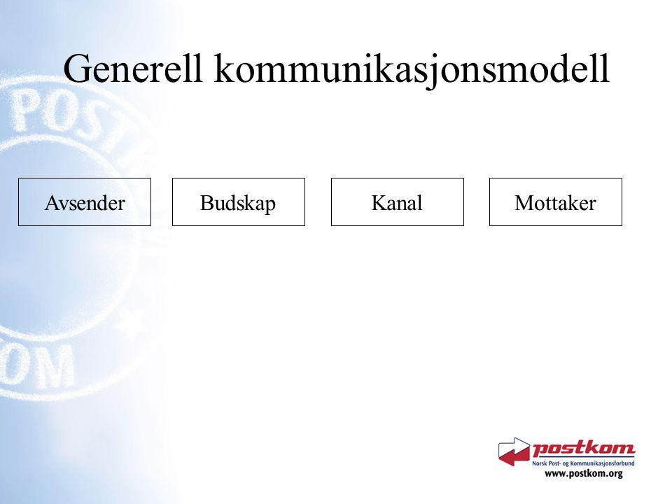 Generell kommunikasjonsmodell AvsenderBudskapKanalMottaker